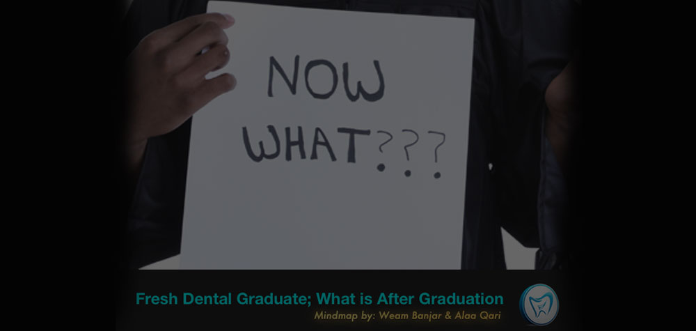 Mindmap | Fresh Dental Graduate; What is after Graduation?