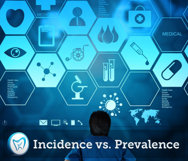 Mindmap | Incidence vs. Prevalence
